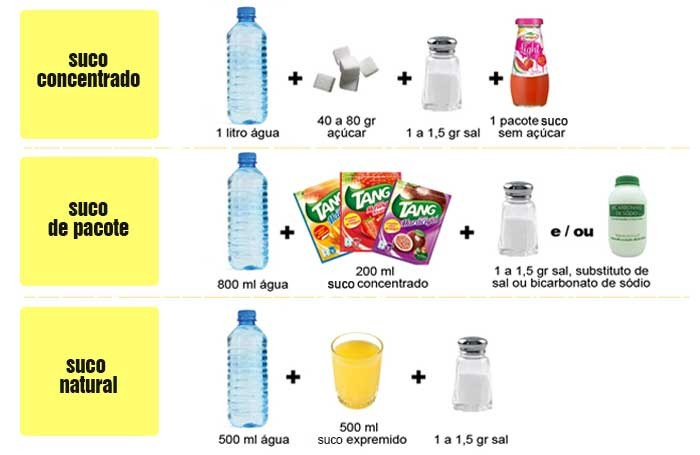 preparar-bebida-isotonica