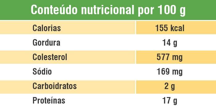 tabela-nutricional-ovo